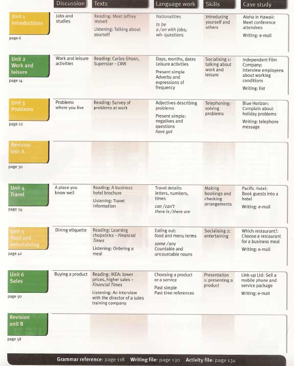 inglês para negócios Market Leader Elementary indice 1