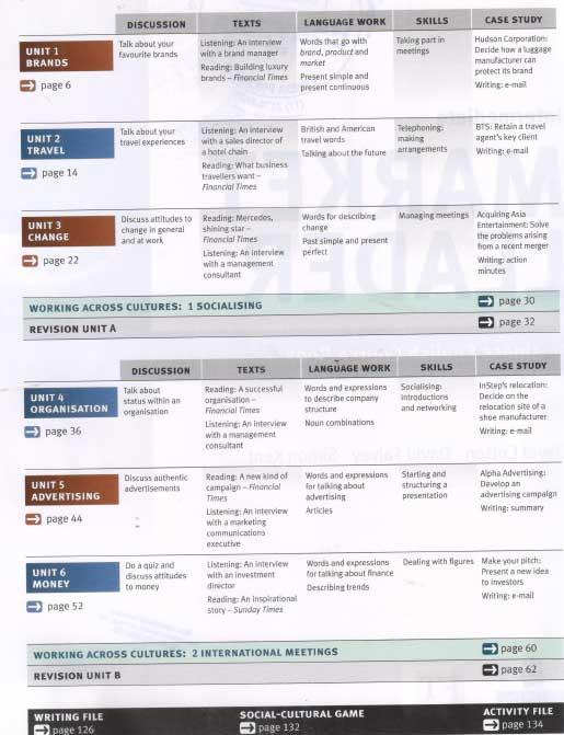 inglês para negócios Market Leader Intermediate indice 1