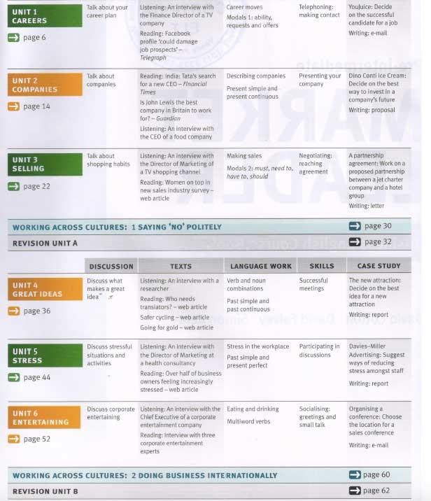 inglês para negócios Market Leader Pre Intermediate indice 1