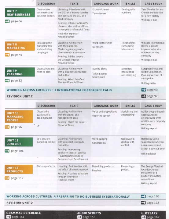 inglês para negócios Market Leader Pre Intermediate indice 2