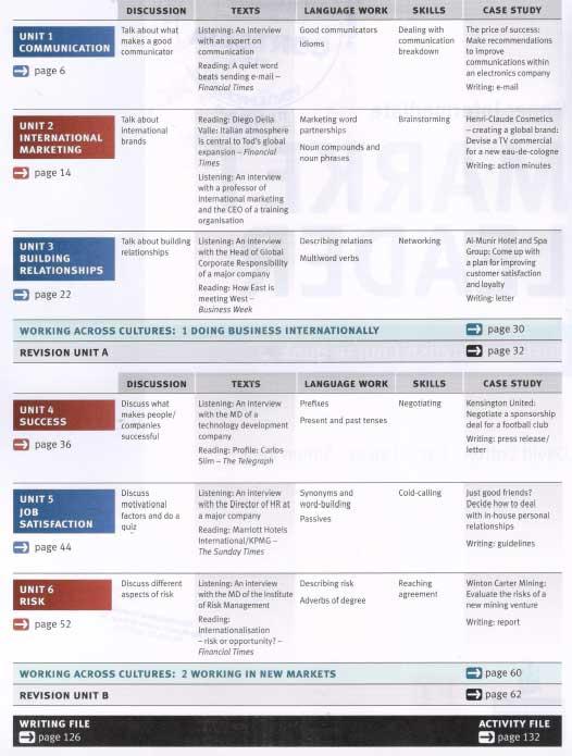 inglês para negócios Market Leader Upper Intermediate indice 1