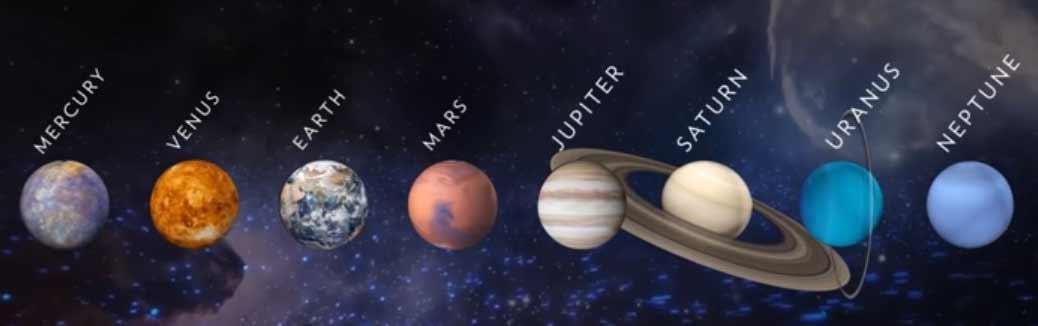 O Sistema Solar, o Nome dos Planetas e as Fases da Lua em Inglês