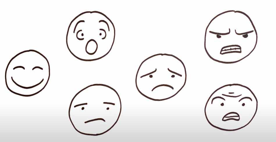 Sentimentos e Emoções em Inglês